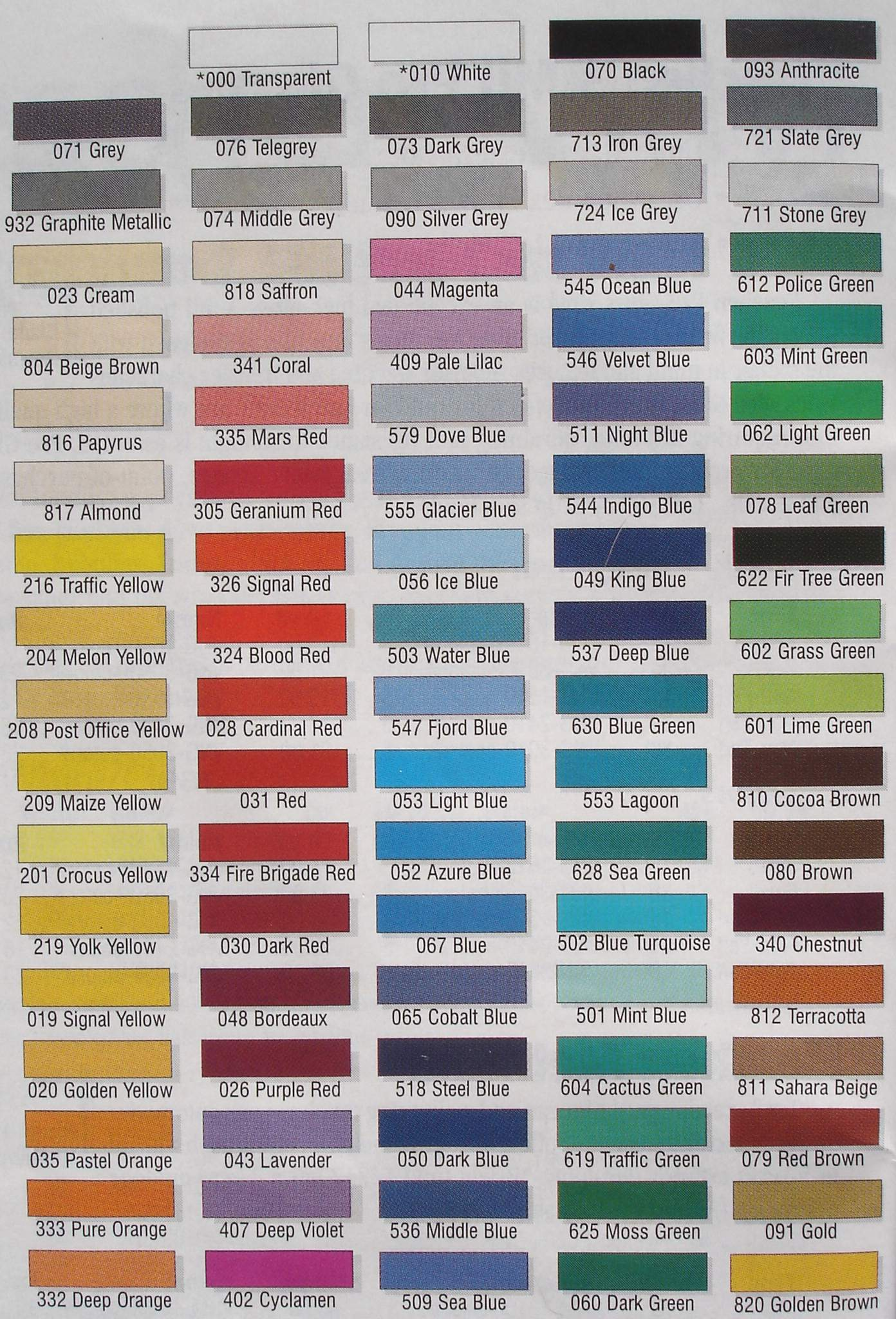 Dupont hot hues paint color chart paint color ideas dupont hot hues paint color chart ideas nvjuhfo Choice Image